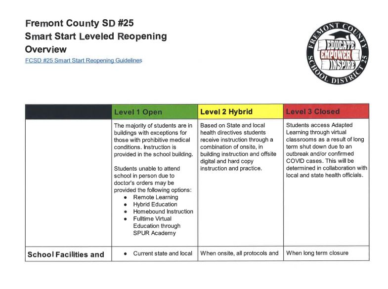 FCSD#25 Releases Rough Draft on Reopening